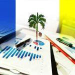 finance-penang