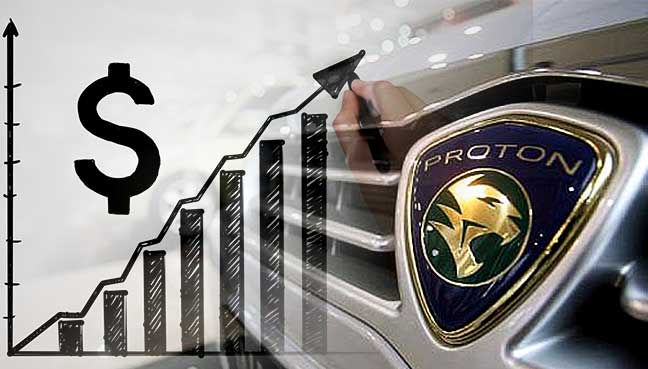 proton-increase-price