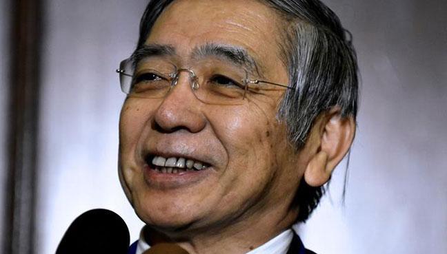 bojs kuroda vows hesitation more lower negative rates