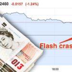 flash-crash