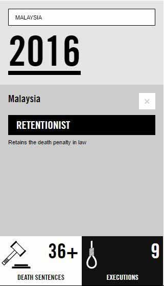 Malaysia-amnesty-deaths