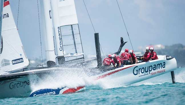 Sailing-Ainslie loses to France in setback to America's Cup hopes