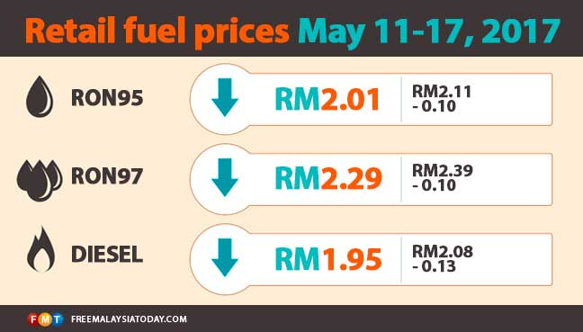 petrol-fuel-1