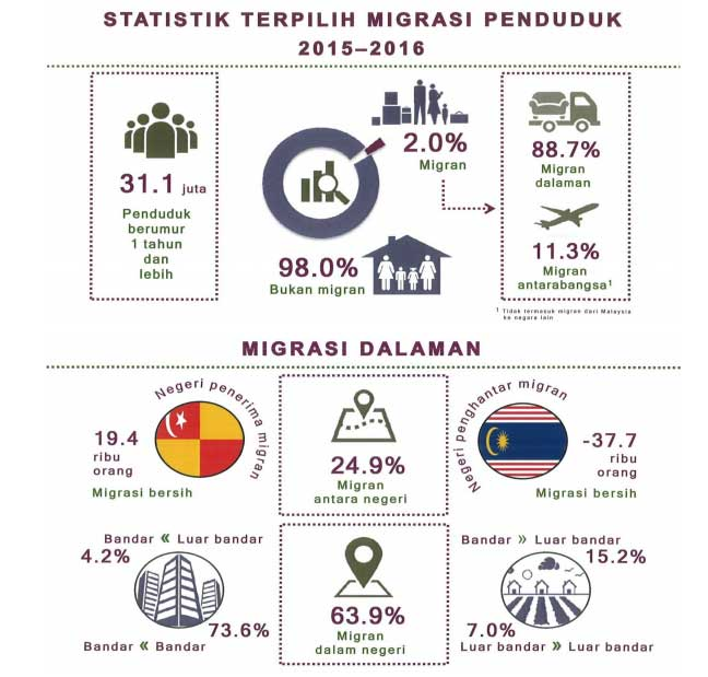 statistik-2