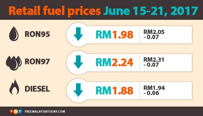fuel-price-15-21j-june