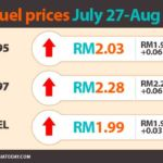 fuel-price-chart-july27-aug2-2017