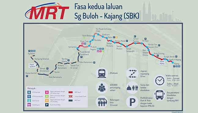 mrt-new-sungai-buloh-1-bm