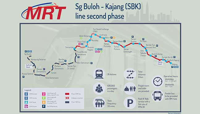 MRT Corp projects 160,000 fewer cars entering KL daily