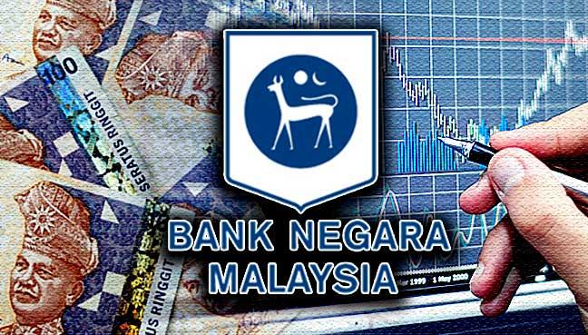 Forex Trading in Malaysia | Forex Malaysia