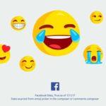 FB-Emojis
