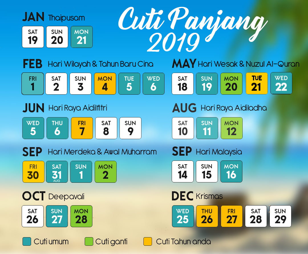 Rancang Cuti Cuti Anda 9 Minggu Terbaik 2019 Free Malaysia Today