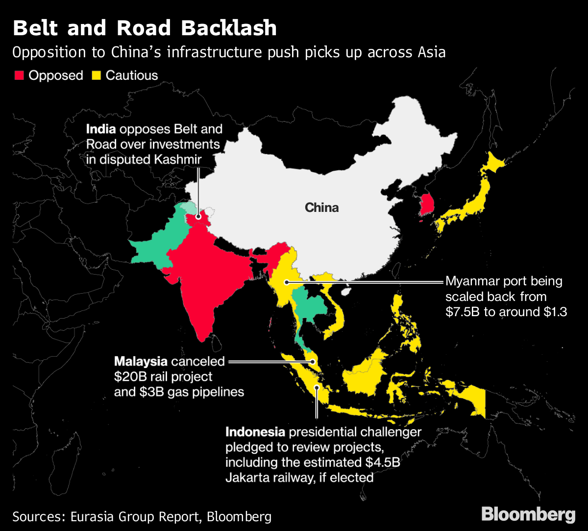 Malaysia Today: Souring Deals Put China's Belt And Road Dreams Under