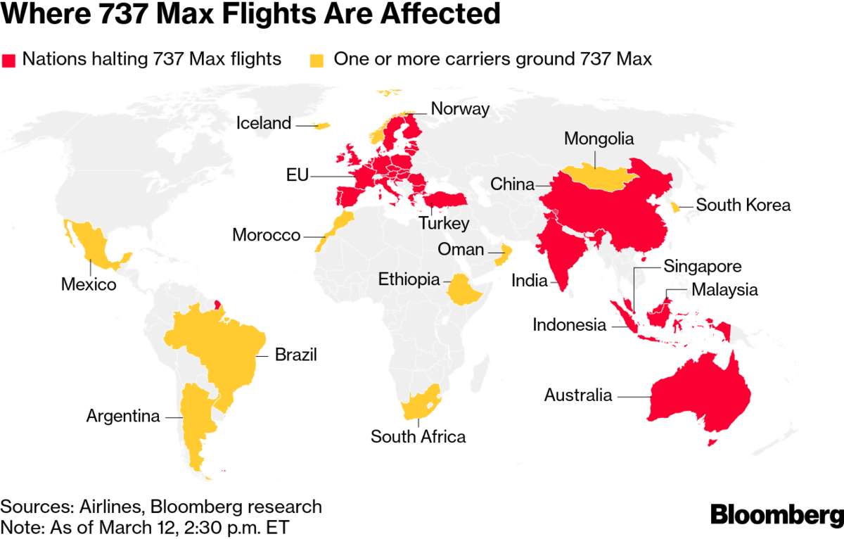 Boeing facing serious consequences over 737 MAX | Free
