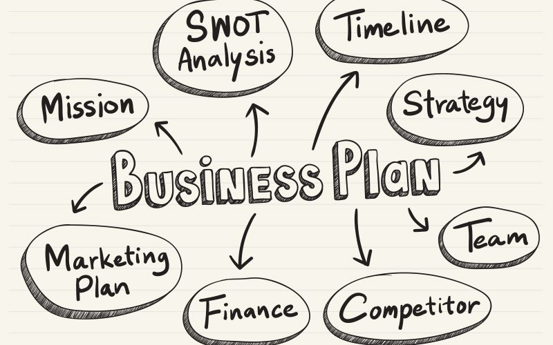 4 crucial components of a solid business plan | Free Malaysia Today