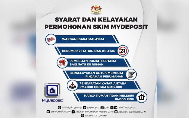 Nak Beli Rumah Pertama Tapi Tiada Deposit Ini Cara Dapatkan Insentif Rm30 000 Free Malaysia Today